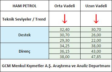 Ham Petrol1